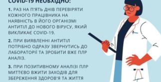 НАЛИЧИЕ В ОРГАНИЗМЕ АНТИТЕЛ К ВИРУСУ SARS-COV-2